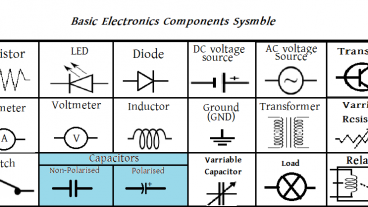 Electronics circuit Diagram  Learn from simplest one