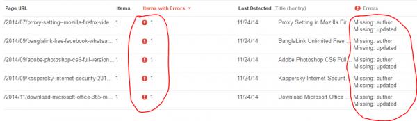 Google Webmaster সাইটের Errors দেখাচ্ছে, এখন এগুলো ঠিক করবো কিভাবে?