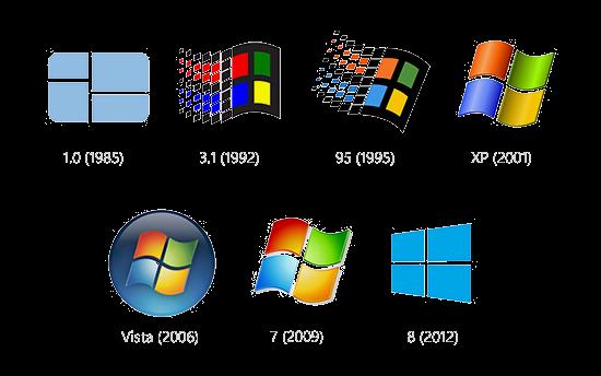 Windows 7 এবং Windows 8 এর A টু Z আয়ত্ত করুন। হয়ে যান উইন্ডোজের হাফেজ।