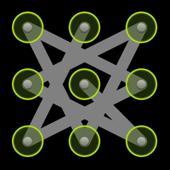 Android ব্যবহার কারিদের জন্য ১০টা দারুন Pattern Lock স্টাইল, যা আপনার ফোনকে দিবে ফুল সিকিউরিটি