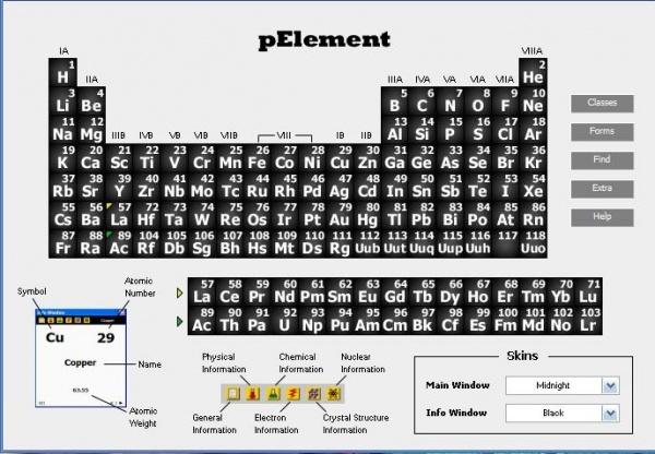 Chemistry'র পর্যায় সারণী মনে রাখার সহজ উপায় (New & Some Collected & Edited)