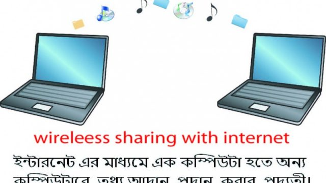 Wireless Data Sharing Computer to Computer With Internet without any software