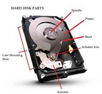 জেনেনিন হার্ডডিষ্ক এর গঠন ও বৈশিষ্ট্য (Hard Disk Constriction of Hard Disk & Features of Hard Disk)