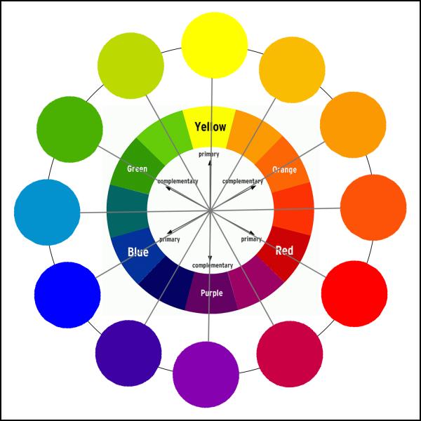 Mastering Color Theory [পর্ব-৩] :: Color Temperature
