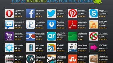 Free Android Apps: অসাধারন কিছু ফ্রি Android Apps ডাউনলোড করুন