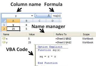 All EXCEL Formula (xls file with Example) এক্সেলের কাজ করবেন মনের আনন্দে।