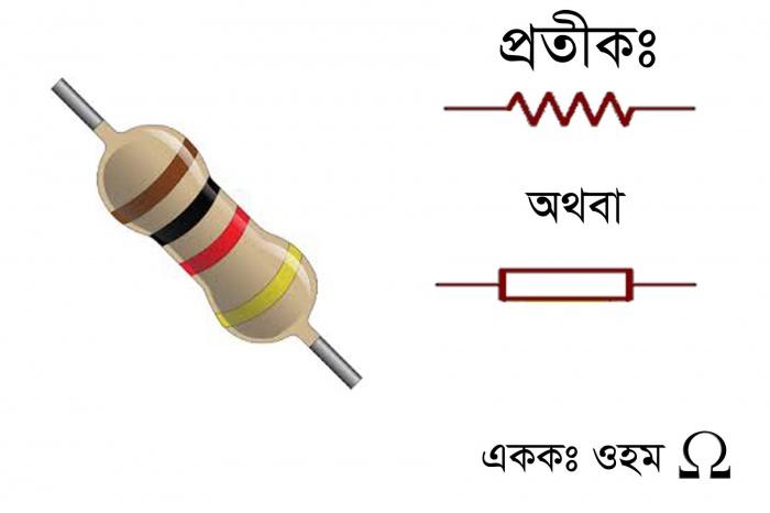 বেসিক ইলেকট্রনিক্স [পর্ব-০১] :: রেজিস্টর (Resistor)
