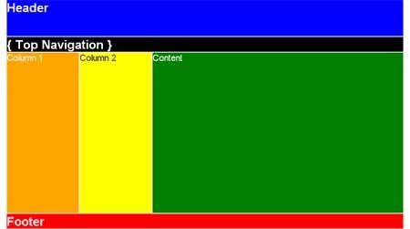 এবারের মিশন ২৯ দিনে ওয়েব ডিজাইন শিখা [পর্ব-২১] :: লে-আউট তৈরী করা (না দেখলে ওয়েব-ডিজাইন মিস ১০০%)