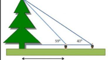 চলুন সহজভাবে একটু ত্রিকোনমিতি শিখি এক্সেলে: Let's go for learn Trigonometry by Excel